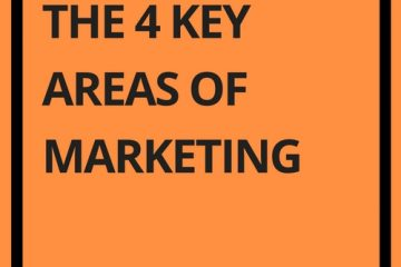 the 4 key areas of marketing
